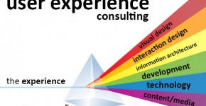 IT Services Consulting